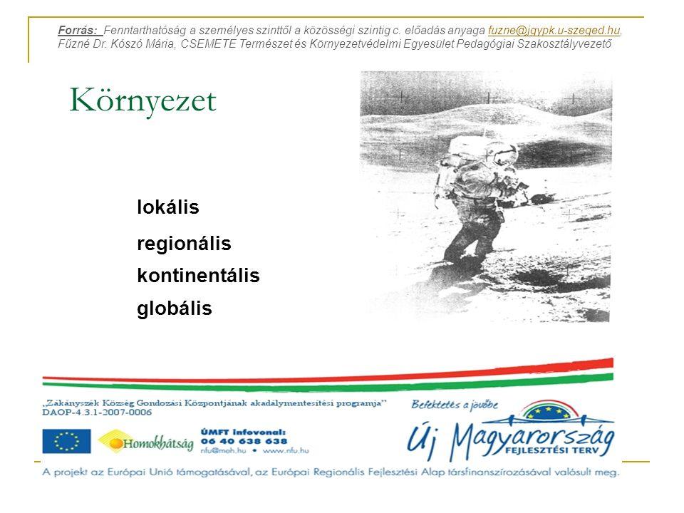 Környezet lokális regionális kontinentális globális Forrás: Fenntarthatóság a személyes szinttől a közösségi szintig c. előadás anyaga fuzne@jgypk.u-s
