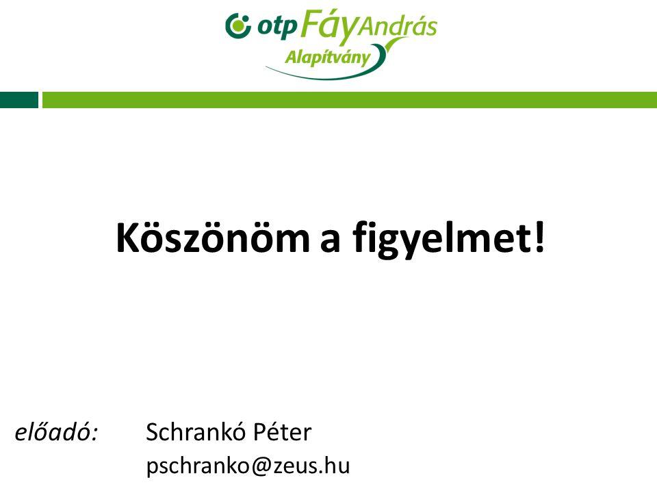 Köszönöm a figyelmet! előadó: Schrankó Péter pschranko@zeus.hu