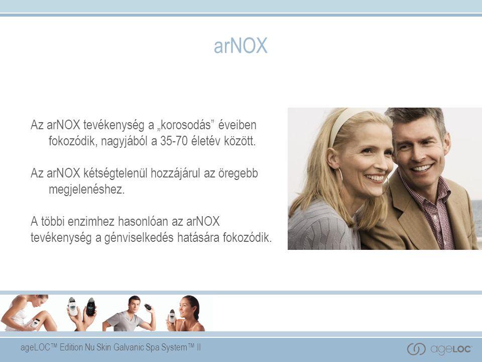 """ageLOC™ Edition Nu Skin Galvanic Spa System™ II arNOX Az arNOX tevékenység a """"korosodás éveiben fokozódik, nagyjából a 35-70 életév között."""