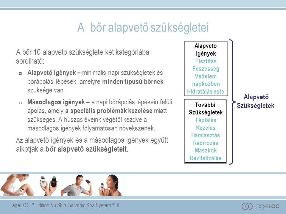 ageLOC™ Edition Nu Skin Galvanic Spa System™ II További Szükségletek Táplálás Kezelés Hámlasztás Radírozás Maszkok Revitalizálás Alapvető igények Tisztítás Feszesség Védelem napközben Hidratálás este.