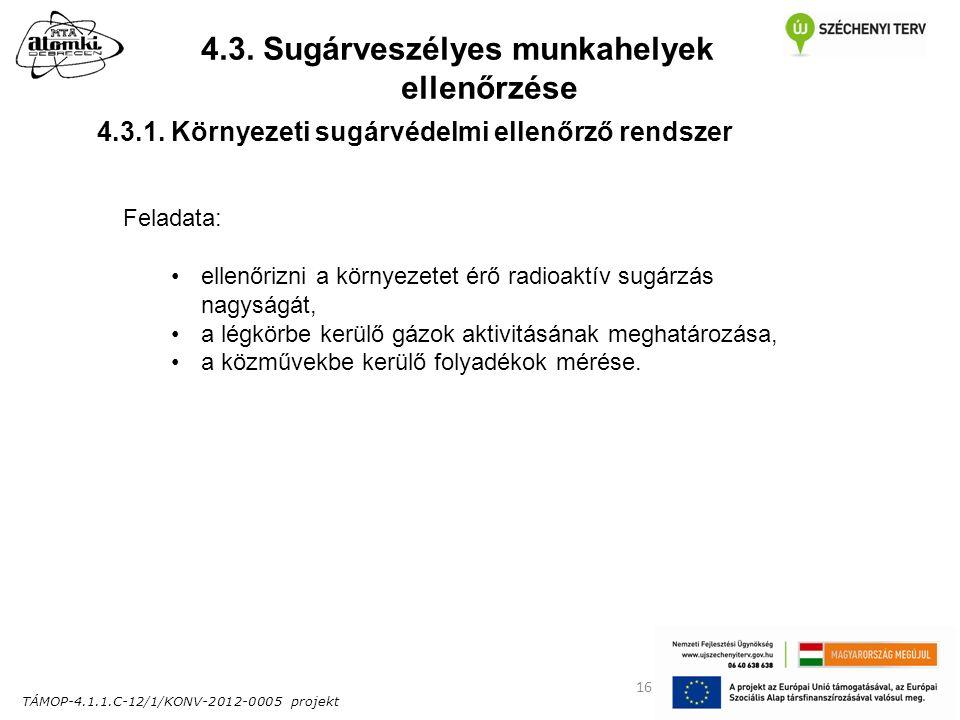 TÁMOP-4.1.1.C-12/1/KONV-2012-0005 projekt 16 4.3. Sugárveszélyes munkahelyek ellenőrzése 4.3.1.