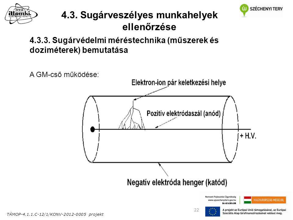 TÁMOP-4.1.1.C-12/1/KONV-2012-0005 projekt 22 4.3. Sugárveszélyes munkahelyek ellenőrzése 4.3.3.