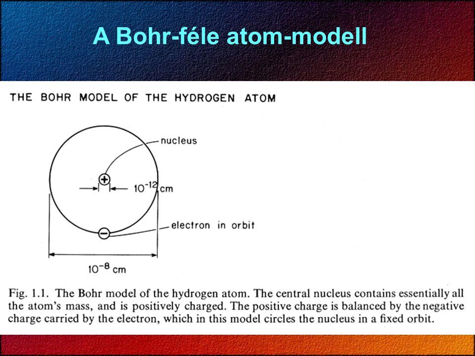 A Bohr-féle atom-modell