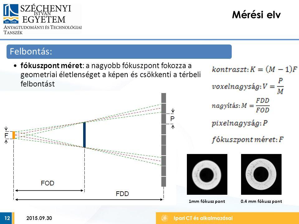 12 Mérési elv Ipari CT és alkalmazásai Felbontás: fókuszpont méret: a nagyobb fókuszpont fokozza a geometriai életlenséget a képen és csökkenti a térbeli felbontást 1mm fókusz pont0.4 mm fókusz pont 2015.09.30