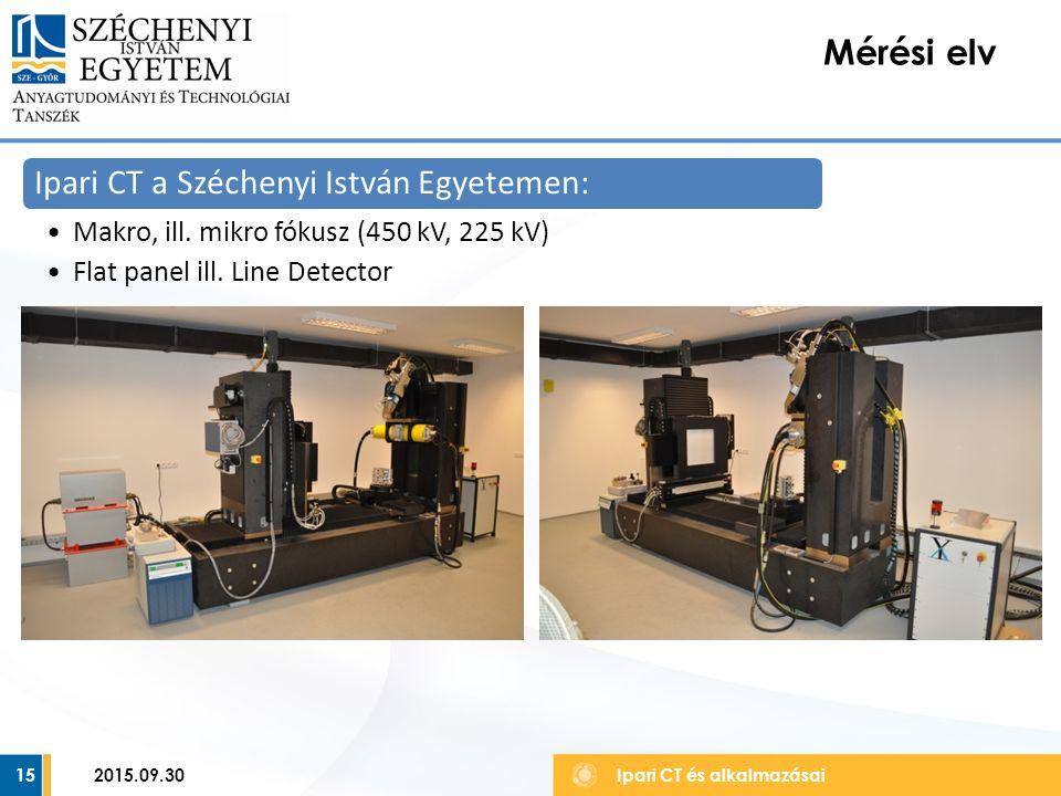 15 Mérési elv Ipari CT és alkalmazásai Ipari CT a Széchenyi István Egyetemen: Makro, ill.