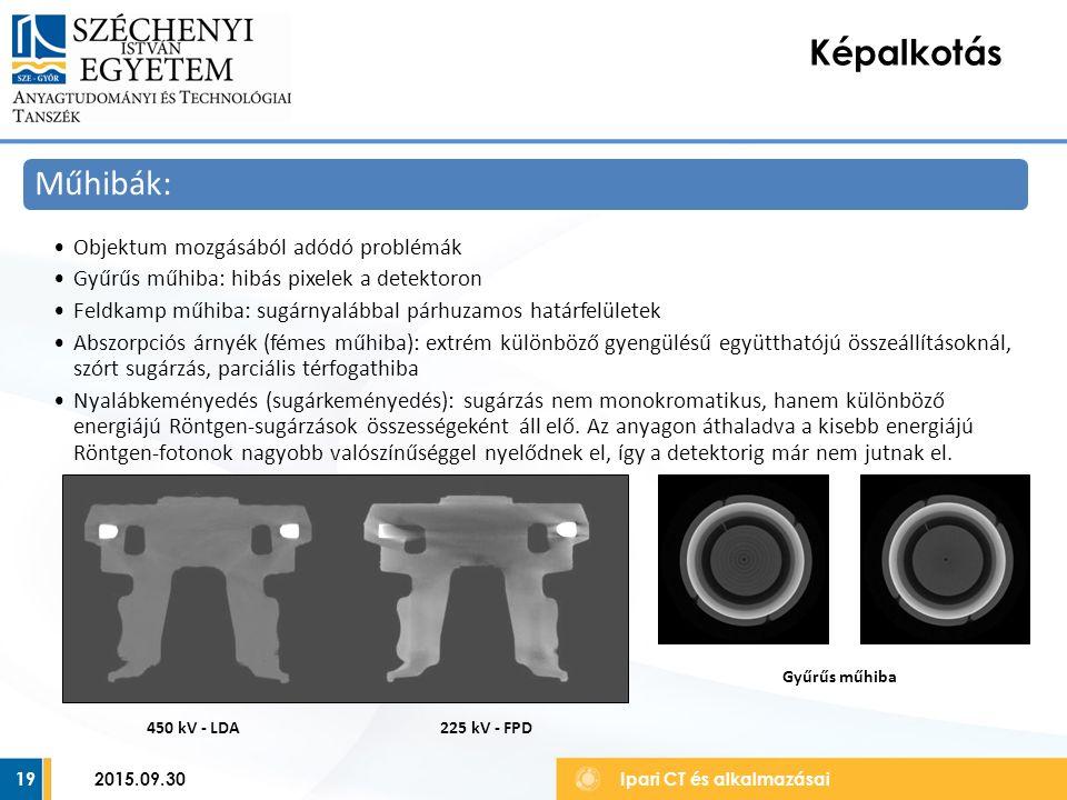 20 Képalkotás Ipari CT és alkalmazásai Műhibák kiküszöbölése: Megfelelő mérési technika (ha lehetséges) Mechanikai szűrők: röntgensugár spektrumát lehet módosítani folytonos spektrumból kiszűrjük azokat az alacsony energiás komponenseket, melyek az objektumban teljesen elnyelődve amúgy sem vesznek részt a képalkotásban, folytonos spektrumot közelítsük a monokróm, azaz egy domináns energiával rendelkező spektrumhoz, ezáltal is csökkentve a sugárkeményedés által okozott műterméket Szoftveres filterek 450 kV6 MeV Kalibráló panelMechanikus filter 2015.09.30