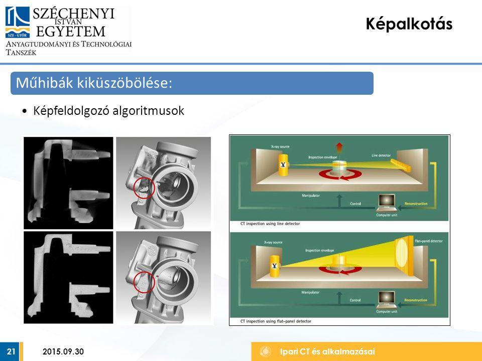 21 Képalkotás Ipari CT és alkalmazásai Műhibák kiküszöbölése: Képfeldolgozó algoritmusok 2015.09.30