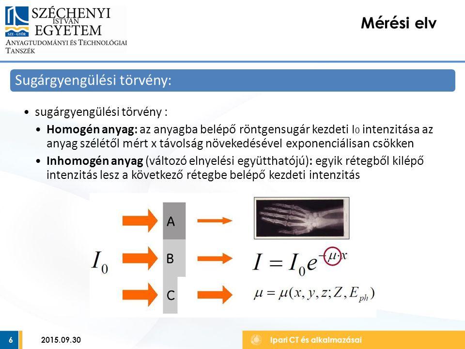 6 Mérési elv Ipari CT és alkalmazásai Sugárgyengülési törvény: sugárgyengülési törvény : Homogén anyag: az anyagba belépő röntgensugár kezdeti I 0 intenzitása az anyag szélétől mért x távolság növekedésével exponenciálisan csökken Inhomogén anyag (változó elnyelési együtthatójú): egyik rétegből kilépő intenzitás lesz a következő rétegbe belépő kezdeti intenzitás 2015.09.30