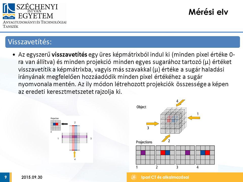 9 Mérési elv Ipari CT és alkalmazásai Visszavetítés: Az egyszerű visszavetítés egy üres képmátrixból indul ki (minden pixel értéke 0- ra van állítva) és minden projekció minden egyes sugarához tartozó (µ) értéket visszavetítik a képmátrixba, vagyis más szavakkal (µ) értéke a sugár haladási irányának megfelelően hozzáadódik minden pixel értékéhez a sugár nyomvonala mentén.