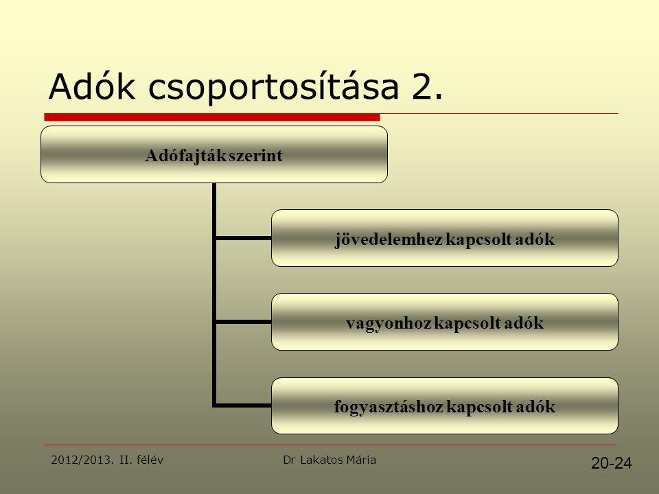 Dr Lakatos Mária2012/2013. II. félév Adók csoportosítása 2.
