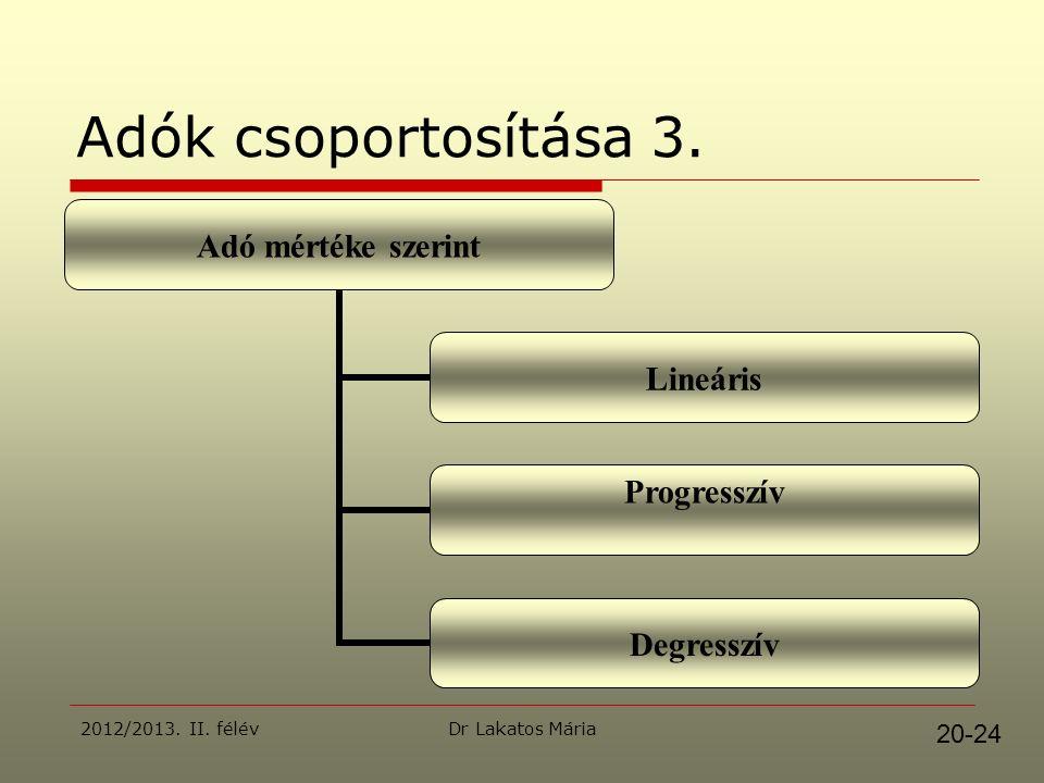Dr Lakatos Mária2012/2013. II. félév Adók csoportosítása 3.