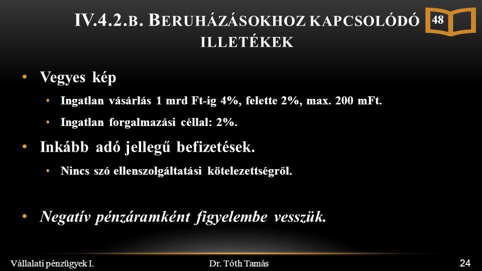 Dr. Tóth Tamás Vállalati pénzügyek I. 24 IV.4.2.