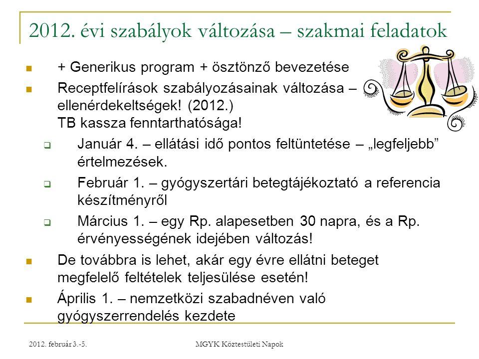 2012. február 3.-5. MGYK Köztestületi Napok 2012.