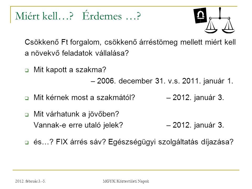2012. február 3.-5. MGYK Köztestületi Napok Miért kell….