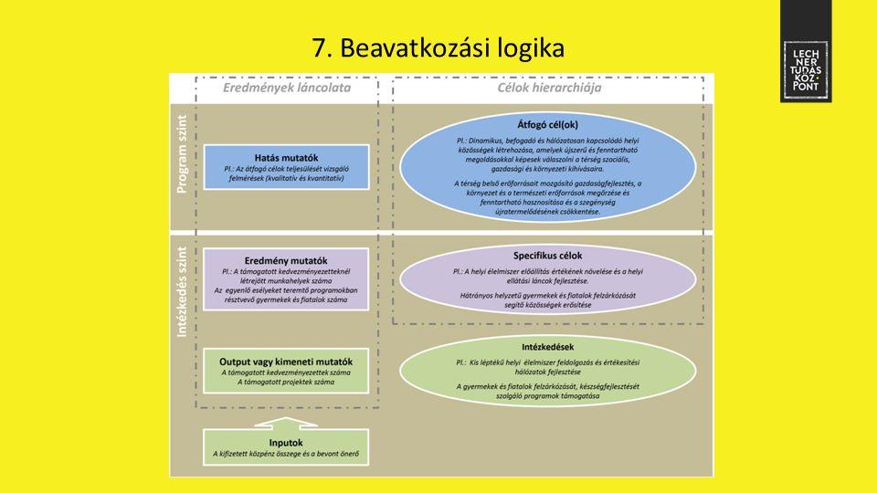7. Beavatkozási logika