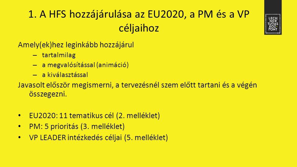 1. A HFS hozzájárulása az EU2020, a PM és a VP céljaihoz Amely(ek)hez leginkább hozzájárul – tartalmilag – a megvalósítással (animáció) – a kiválasztá