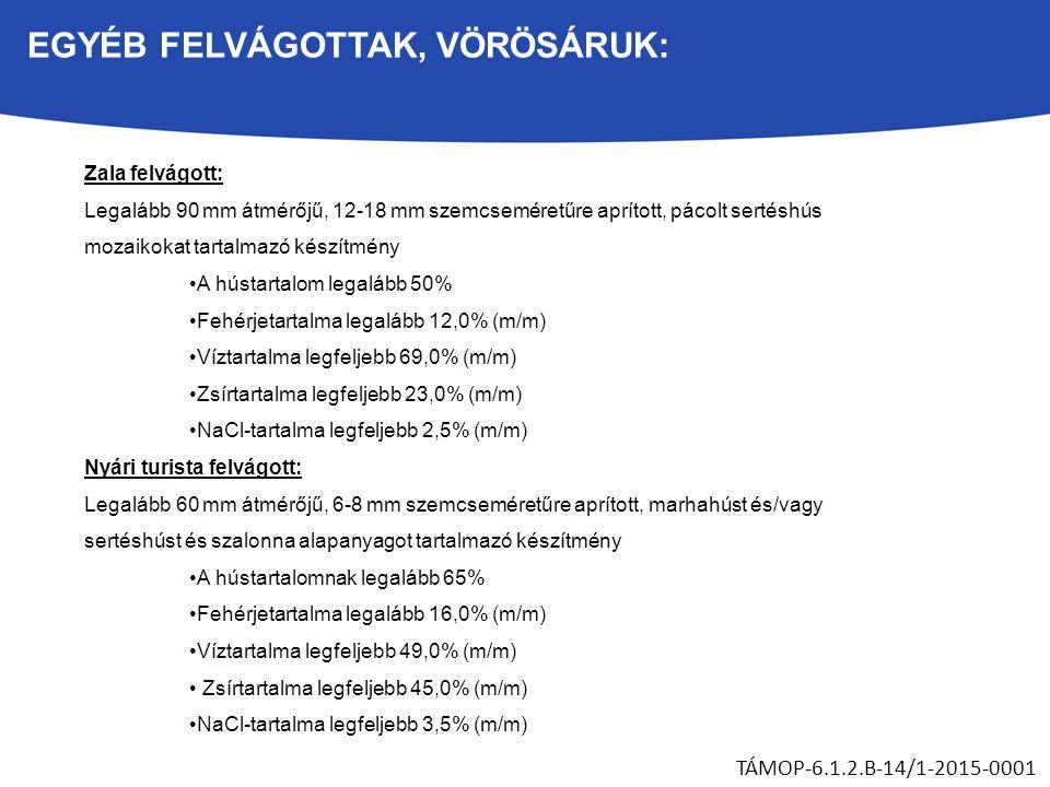 EGYÉB FELVÁGOTTAK, VÖRÖSÁRUK: TÁMOP-6.1.2.B-14/1-2015-0001 Zala felvágott: Legalább 90 mm átmérőjű, 12-18 mm szemcseméretűre aprított, pácolt sertéshús mozaikokat tartalmazó készítmény A hústartalom legalább 50% Fehérjetartalma legalább 12,0% (m/m) Víztartalma legfeljebb 69,0% (m/m) Zsírtartalma legfeljebb 23,0% (m/m) NaCl-tartalma legfeljebb 2,5% (m/m) Nyári turista felvágott: Legalább 60 mm átmérőjű, 6-8 mm szemcseméretűre aprított, marhahúst és/vagy sertéshúst és szalonna alapanyagot tartalmazó készítmény A hústartalomnak legalább 65% Fehérjetartalma legalább 16,0% (m/m) Víztartalma legfeljebb 49,0% (m/m) Zsírtartalma legfeljebb 45,0% (m/m) NaCl-tartalma legfeljebb 3,5% (m/m)