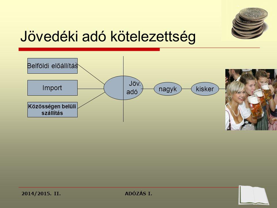 Jövedéki adó kötelezettség Belföldi előállítás Import Közösségen belüli szállítás Jöv. adó nagykkisker 2014/2015. II.ADÓZÁS I.