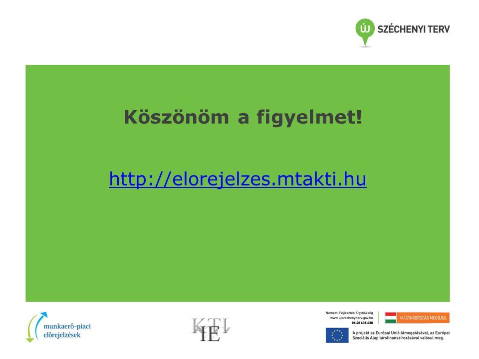 Köszönöm a figyelmet! http://elorejelzes.mtakti.hu