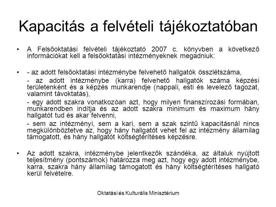 Oktatási és Kulturális Minisztérium Kapacitás a felvételi tájékoztatóban A Felsőoktatási felvételi tájékoztató 2007 c.