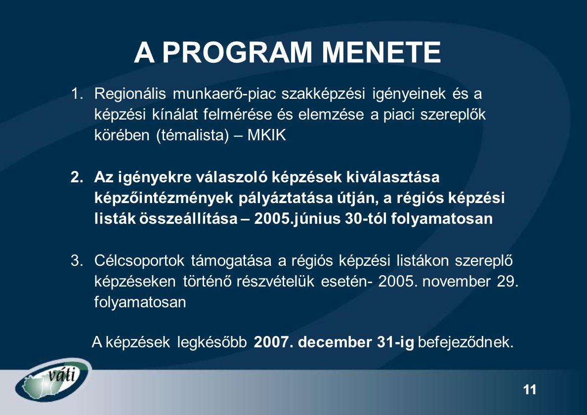 11 A PROGRAM MENETE 1.Regionális munkaerő-piac szakképzési igényeinek és a képzési kínálat felmérése és elemzése a piaci szereplők körében (témalista) – MKIK 2.Az igényekre válaszoló képzések kiválasztása képzőintézmények pályáztatása útján, a régiós képzési listák összeállítása – 2005.június 30-tól folyamatosan 3.Célcsoportok támogatása a régiós képzési listákon szereplő képzéseken történő részvételük esetén- 2005.
