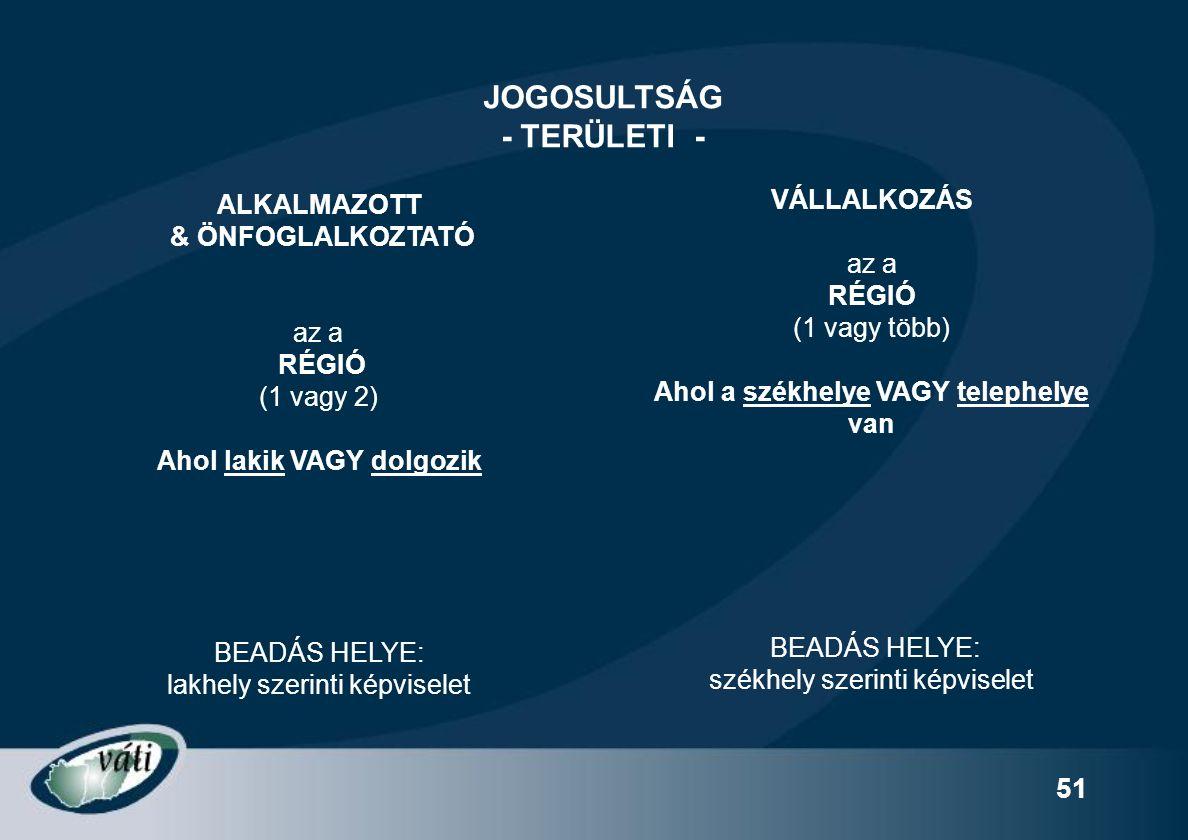 51 JOGOSULTSÁG - TERÜLETI - ALKALMAZOTT & ÖNFOGLALKOZTATÓ az a RÉGIÓ (1 vagy 2) Ahol lakik VAGY dolgozik BEADÁS HELYE: lakhely szerinti képviselet VÁLLALKOZÁS az a RÉGIÓ (1 vagy több) Ahol a székhelye VAGY telephelye van BEADÁS HELYE: székhely szerinti képviselet
