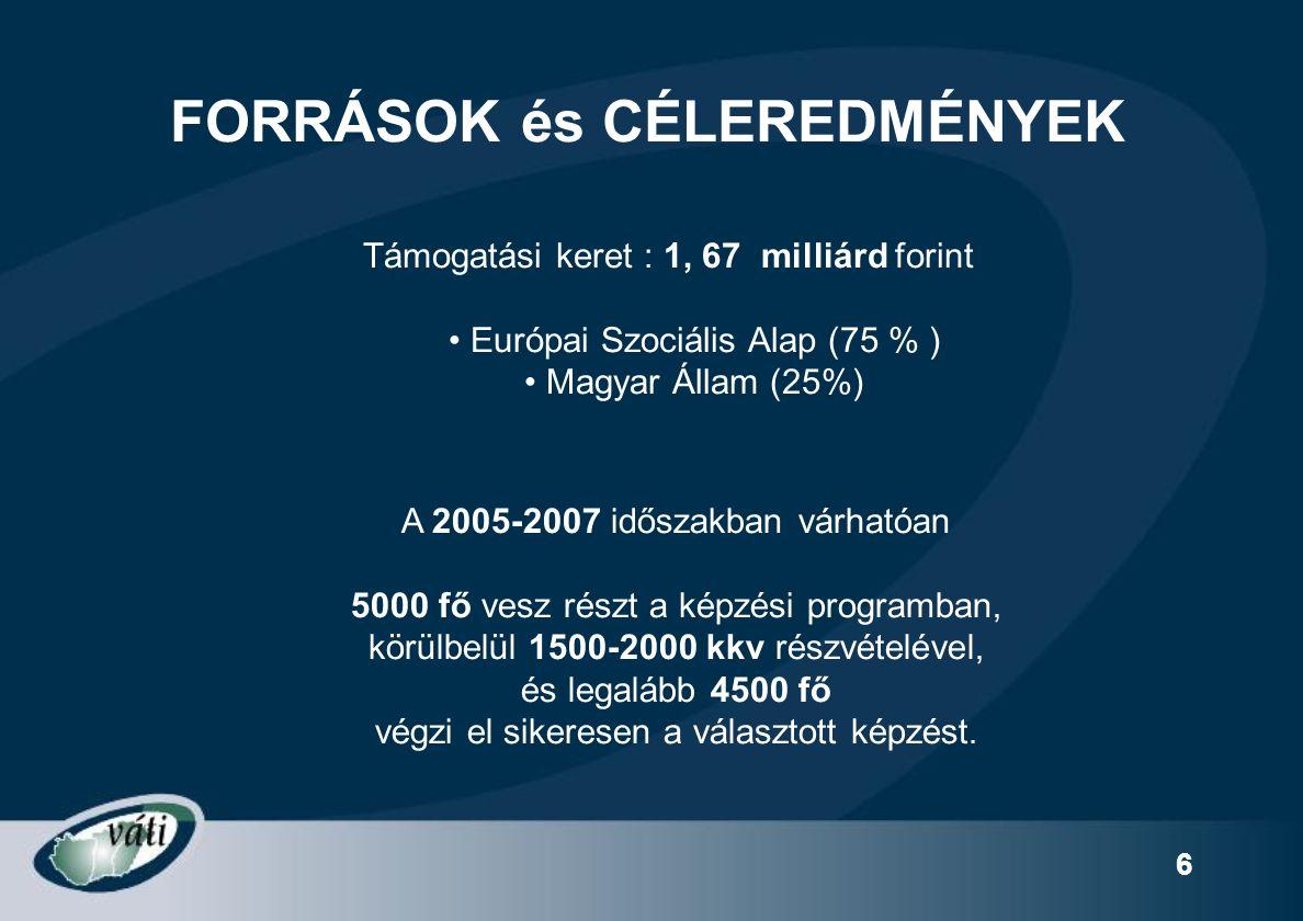 6 FORRÁSOK és CÉLEREDMÉNYEK Támogatási keret : 1, 67 milliárd forint Európai Szociális Alap (75 % ) Magyar Állam (25%) A 2005-2007 időszakban várhatóan 5000 fő vesz részt a képzési programban, körülbelül 1500-2000 kkv részvételével, és legalább 4500 fő végzi el sikeresen a választott képzést.