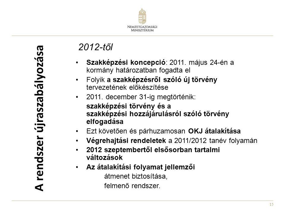 15 2012-től Szakképzési koncepció: 2011. május 24-én a kormány határozatban fogadta el Folyik a szakképzésről szóló új törvény tervezetének előkészíté