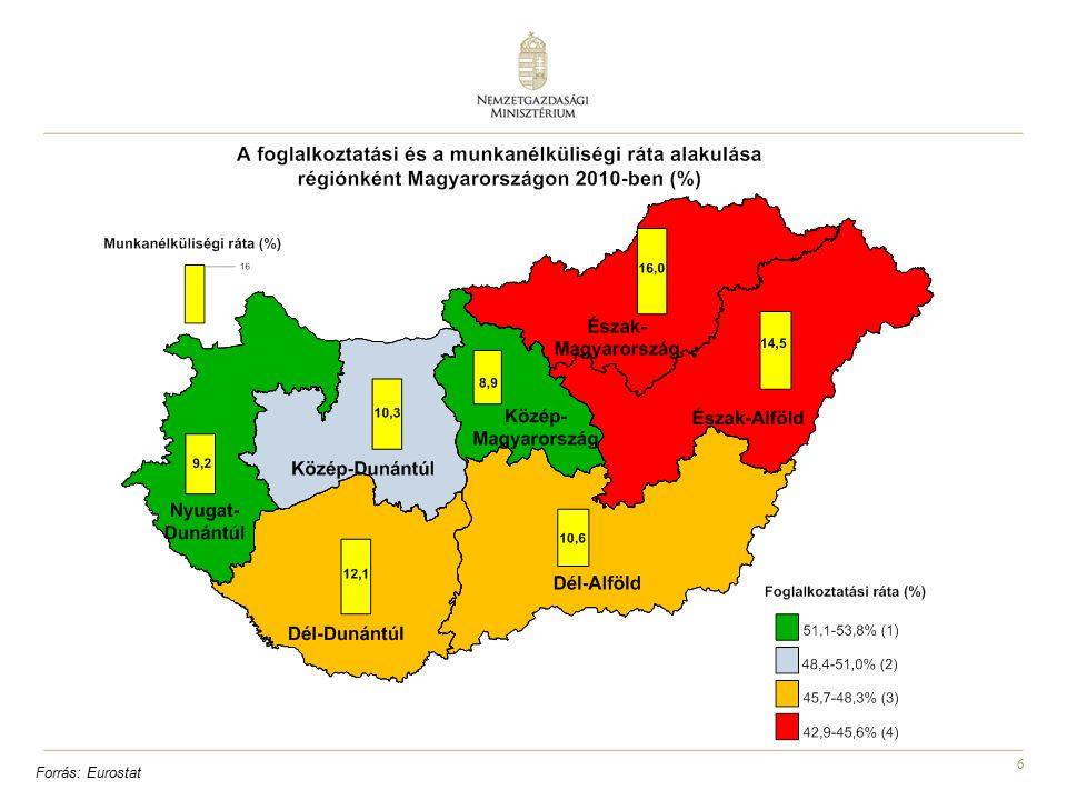 7 Nyilvántartott álláskeresők száma és változása régiónként