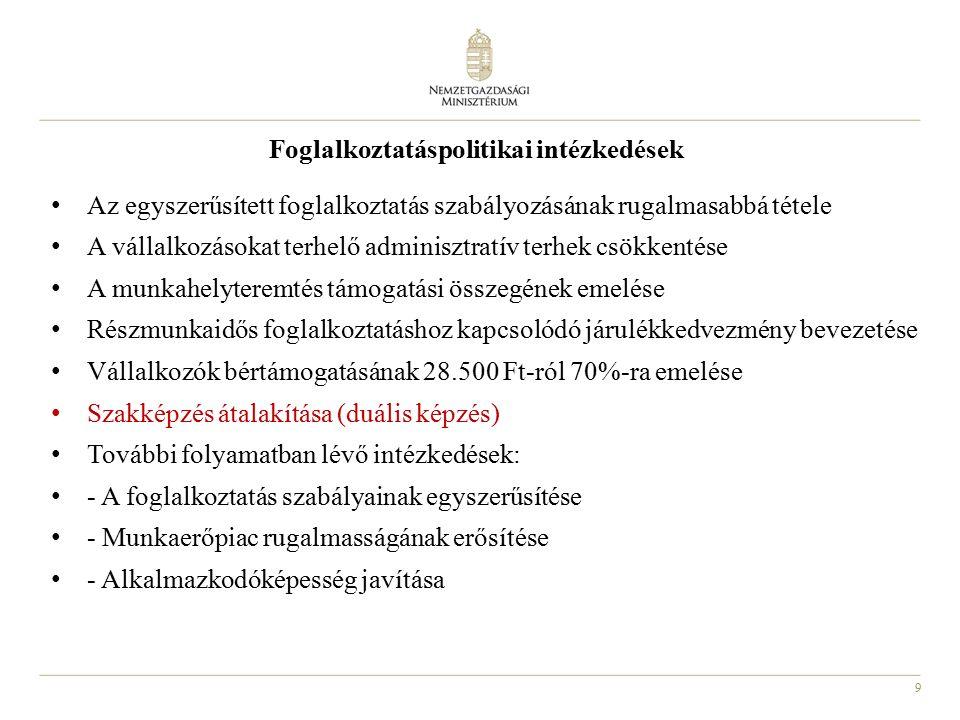 9 Foglalkoztatáspolitikai intézkedések Az egyszerűsített foglalkoztatás szabályozásának rugalmasabbá tétele A vállalkozásokat terhelő adminisztratív t
