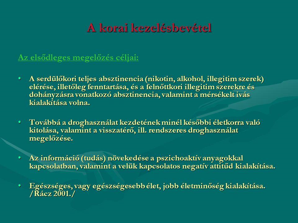 A korai kezelésbevétel Az elsődleges megelőzés céljai: A serdülőkori teljes absztinencia (nikotin, alkohol, illegitim szerek) elérése, illetőleg fenntartása, és a felnőttkori illegitim szerekre és dohányzásra vonatkozó absztinencia, valamint a mérsékelt ivás kialakítása volna.A serdülőkori teljes absztinencia (nikotin, alkohol, illegitim szerek) elérése, illetőleg fenntartása, és a felnőttkori illegitim szerekre és dohányzásra vonatkozó absztinencia, valamint a mérsékelt ivás kialakítása volna.
