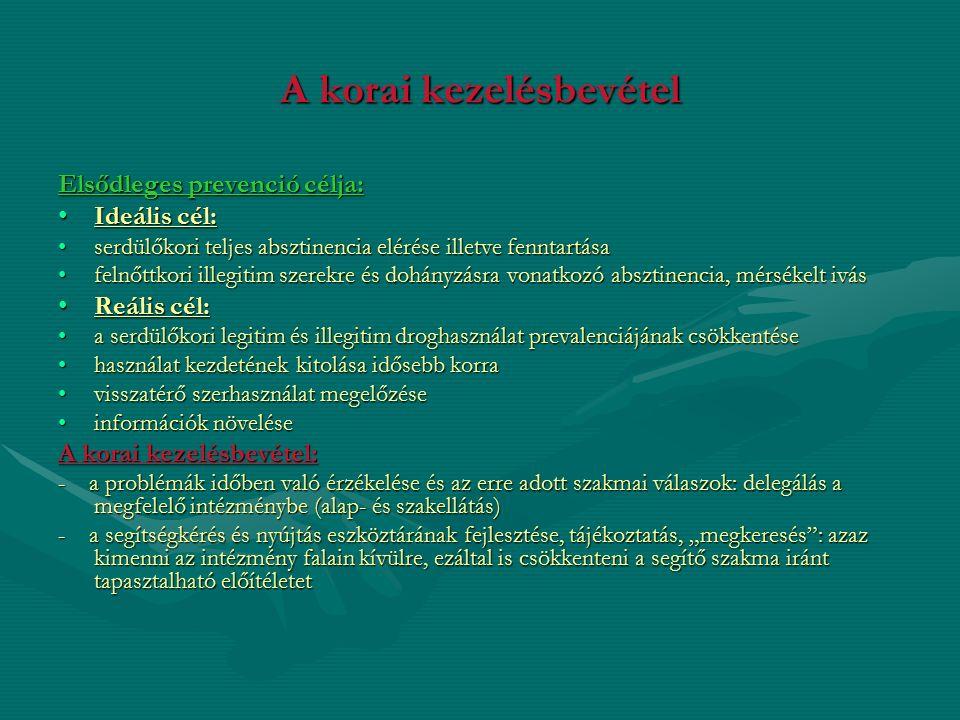 """A korai kezelésbevétel Elsődleges prevenció célja: Ideális cél:Ideális cél: serdülőkori teljes absztinencia elérése illetve fenntartásaserdülőkori teljes absztinencia elérése illetve fenntartása felnőttkori illegitim szerekre és dohányzásra vonatkozó absztinencia, mérsékelt ivásfelnőttkori illegitim szerekre és dohányzásra vonatkozó absztinencia, mérsékelt ivás Reális cél:Reális cél: a serdülőkori legitim és illegitim droghasználat prevalenciájának csökkentésea serdülőkori legitim és illegitim droghasználat prevalenciájának csökkentése használat kezdetének kitolása idősebb korrahasználat kezdetének kitolása idősebb korra visszatérő szerhasználat megelőzésevisszatérő szerhasználat megelőzése információk növeléseinformációk növelése A korai kezelésbevétel: - a problémák időben való érzékelése és az erre adott szakmai válaszok: delegálás a megfelelő intézménybe (alap- és szakellátás) - a segítségkérés és nyújtás eszköztárának fejlesztése, tájékoztatás, """"megkeresés : azaz kimenni az intézmény falain kívülre, ezáltal is csökkenteni a segítő szakma iránt tapasztalható előítéletet"""