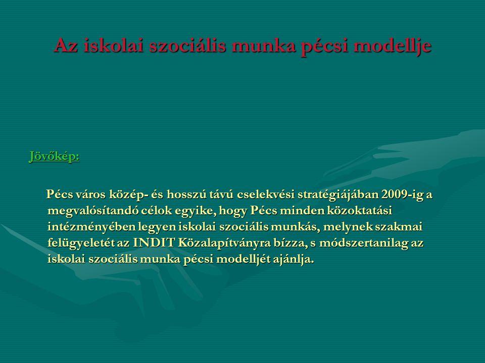 Az iskolai szociális munka pécsi modellje Jövőkép: Pécs város közép- és hosszú távú cselekvési stratégiájában 2009-ig a megvalósítandó célok egyike, hogy Pécs minden közoktatási intézményében legyen iskolai szociális munkás, melynek szakmai felügyeletét az INDIT Közalapítványra bízza, s módszertanilag az iskolai szociális munka pécsi modelljét ajánlja.