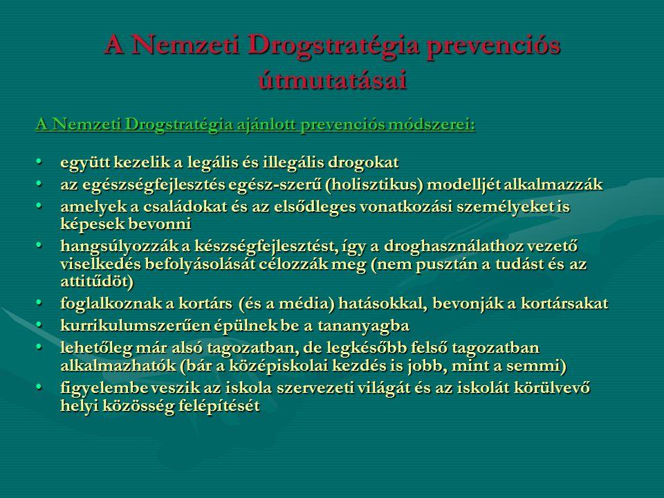 A Nemzeti Drogstratégia prevenciós útmutatásai A Nemzeti Drogstratégia ajánlott prevenciós módszerei: együtt kezelik a legális és illegális drogokategyütt kezelik a legális és illegális drogokat az egészségfejlesztés egész-szerű (holisztikus) modelljét alkalmazzákaz egészségfejlesztés egész-szerű (holisztikus) modelljét alkalmazzák amelyek a családokat és az elsődleges vonatkozási személyeket is képesek bevonniamelyek a családokat és az elsődleges vonatkozási személyeket is képesek bevonni hangsúlyozzák a készségfejlesztést, így a droghasználathoz vezető viselkedés befolyásolását célozzák meg (nem pusztán a tudást és az attitűdöt)hangsúlyozzák a készségfejlesztést, így a droghasználathoz vezető viselkedés befolyásolását célozzák meg (nem pusztán a tudást és az attitűdöt) foglalkoznak a kortárs (és a média) hatásokkal, bevonják a kortársakatfoglalkoznak a kortárs (és a média) hatásokkal, bevonják a kortársakat kurrikulumszerűen épülnek be a tananyagbakurrikulumszerűen épülnek be a tananyagba lehetőleg már alsó tagozatban, de legkésőbb felső tagozatban alkalmazhatók (bár a középiskolai kezdés is jobb, mint a semmi)lehetőleg már alsó tagozatban, de legkésőbb felső tagozatban alkalmazhatók (bár a középiskolai kezdés is jobb, mint a semmi) figyelembe veszik az iskola szervezeti világát és az iskolát körülvevő helyi közösség felépítésétfigyelembe veszik az iskola szervezeti világát és az iskolát körülvevő helyi közösség felépítését