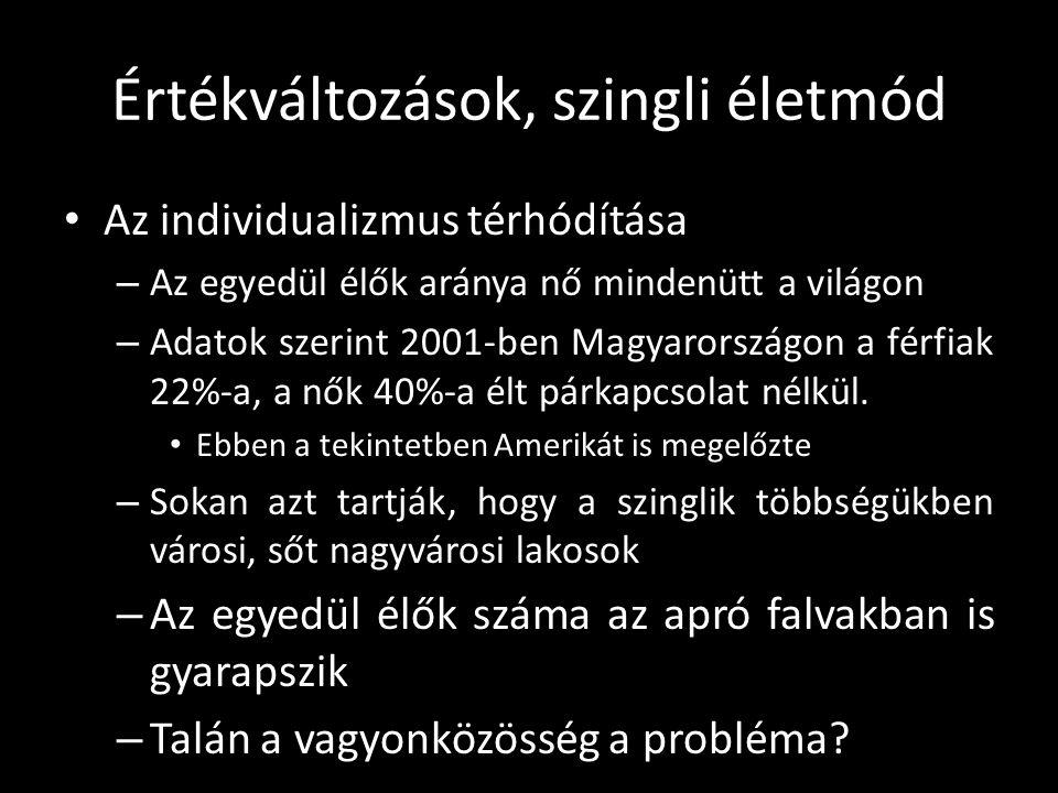 Értékváltozások, szingli életmód Az individualizmus térhódítása – Az egyedül élők aránya nő mindenütt a világon – Adatok szerint 2001-ben Magyarország
