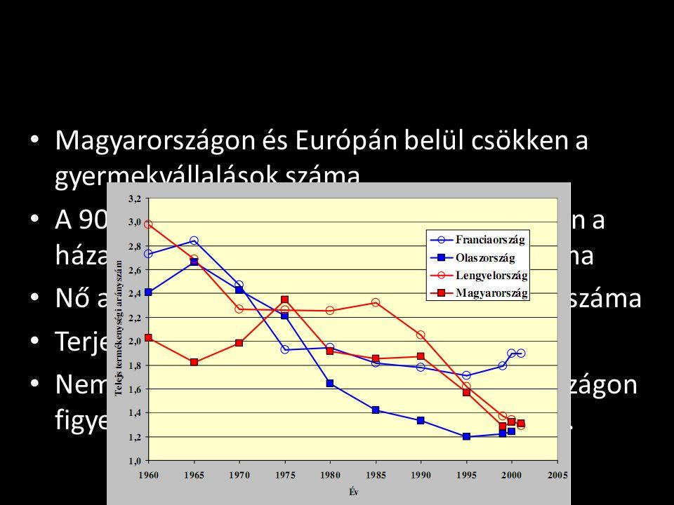 Magyarországon és Európán belül csökken a gyermekvállalások száma A 90-es évektől kezdve fokozatosan csökken a házasságon belül született gyermekek sz