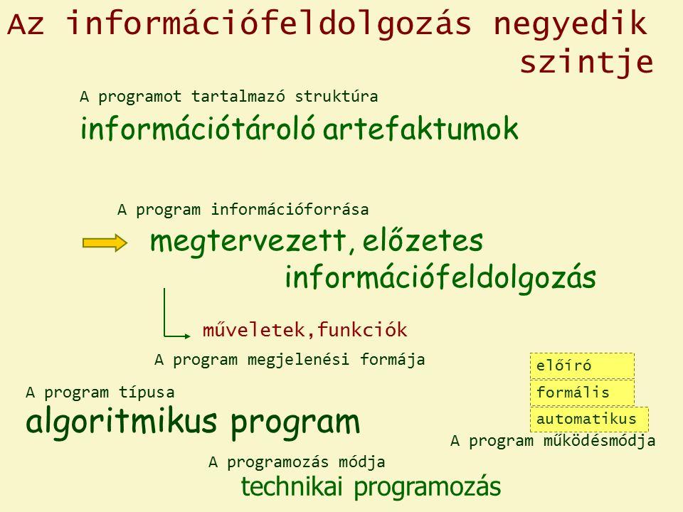 Az információfeldolgozás negyedik szintje információtároló artefaktumok műveletek,funkciók előíró formális automatikus algoritmikus program megtervezett, előzetes információfeldolgozás technikai programozás A program megjelenési formája A program működésmódja A program típusa A programozás módja A program információforrása A programot tartalmazó struktúra