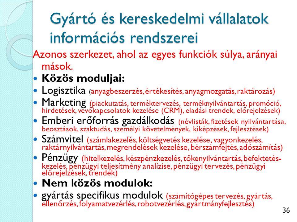 36 Gyártó és kereskedelmi vállalatok információs rendszerei Azonos szerkezet, ahol az egyes funkciók súlya, arányai mások.