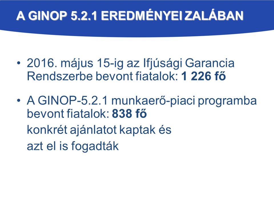 A GINOP 5.2.1 EREDMÉNYEI ZALÁBAN 2016.