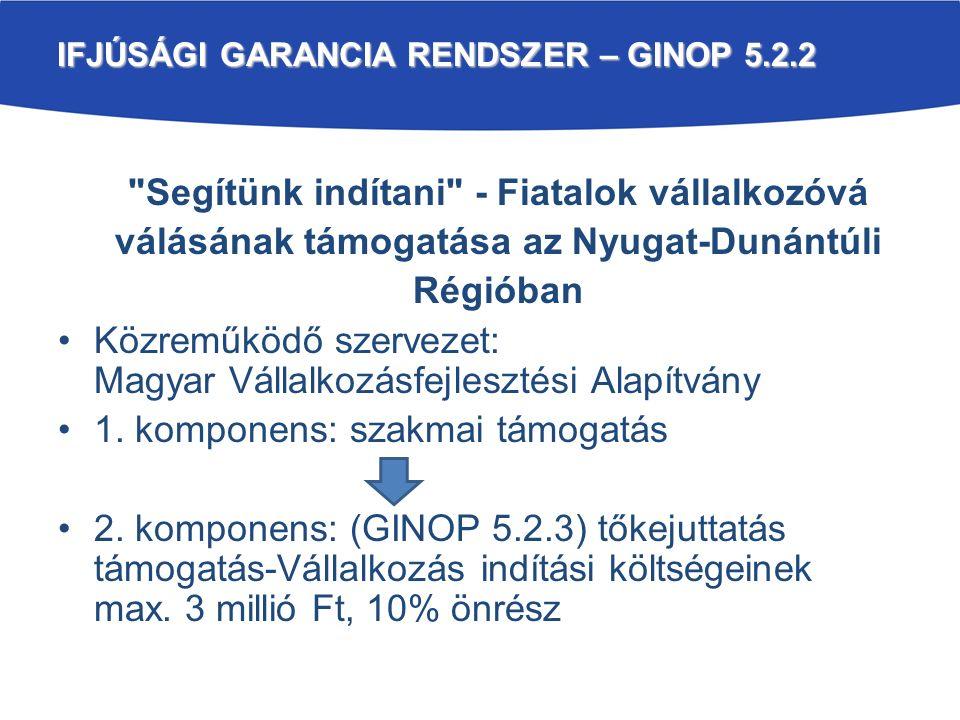 IFJÚSÁGI GARANCIA RENDSZER – GINOP 5.2.2 Segítünk indítani - Fiatalok vállalkozóvá válásának támogatása az Nyugat-Dunántúli Régióban Közreműködő szervezet: Magyar Vállalkozásfejlesztési Alapítvány 1.