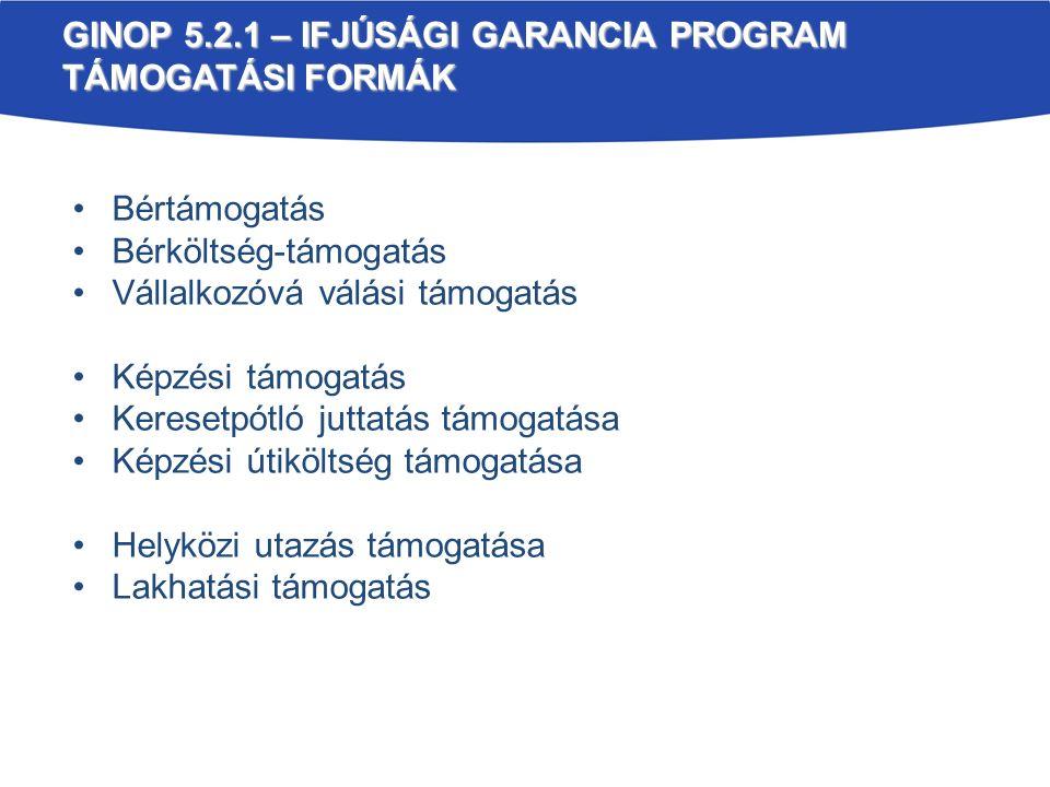 GINOP 5.2.1 – IFJÚSÁGI GARANCIA PROGRAM TÁMOGATÁSI FORMÁK Bértámogatás Bérköltség-támogatás Vállalkozóvá válási támogatás Képzési támogatás Keresetpótló juttatás támogatása Képzési útiköltség támogatása Helyközi utazás támogatása Lakhatási támogatás