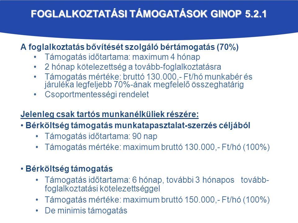 FOGLALKOZTATÁSI TÁMOGATÁSOK GINOP 5.2.1 A foglalkoztatás bővítését szolgáló bértámogatás (70%) Támogatás időtartama: maximum 4 hónap 2 hónap kötelezettség a tovább-foglalkoztatásra Támogatás mértéke: bruttó 130.000,- Ft/hó munkabér és járuléka legfeljebb 70%-ának megfelelő összeghatárig Csoportmentességi rendelet Jelenleg csak tartós munkanélküliek részére: Bérköltség támogatás munkatapasztalat-szerzés céljából Támogatás időtartama: 90 nap Támogatás mértéke: maximum bruttó 130.000,- Ft/hó (100%) Bérköltség támogatás Támogatás időtartama: 6 hónap, további 3 hónapos tovább- foglalkoztatási kötelezettséggel Támogatás mértéke: maximum bruttó 150.000,- Ft/hó (100%) De minimis támogatás
