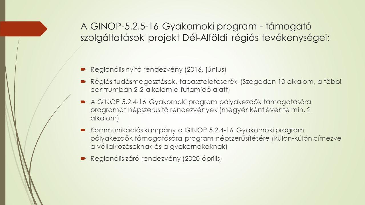A GINOP-5.2.5-16 Gyakornoki program - támogató szolgáltatások projekt Dél-Alföldi régiós tevékenységei:  Regionális nyitó rendezvény (2016.