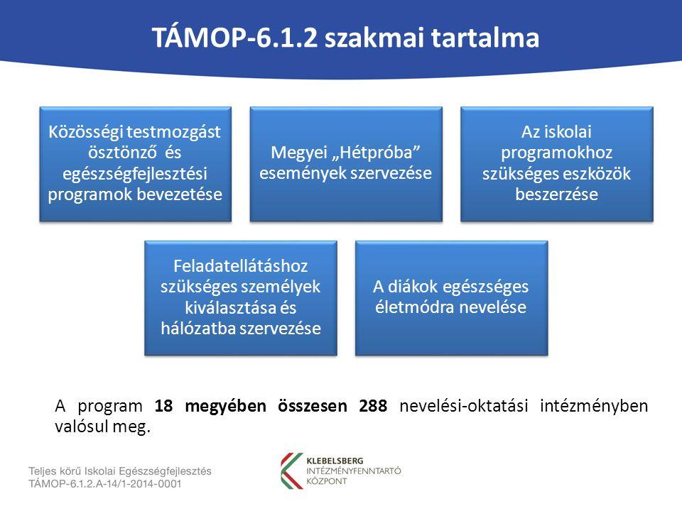 TÁMOP-6.1.2 szakmai tartalma A program 18 megyében összesen 288 nevelési-oktatási intézményben valósul meg.