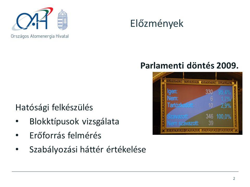 Előzmények Parlamenti döntés 2009. Hatósági felkészülés Blokktípusok vizsgálata Erőforrás felmérés Szabályozási háttér értékelése 2