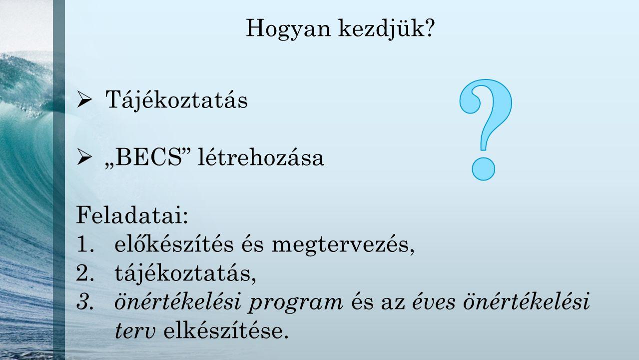 """Hogyan kezdjük?  Tájékoztatás  """"BECS"""" létrehozása Feladatai: 1.előkészítés és megtervezés, 2.tájékoztatás, 3. önértékelési program és az éves önérté"""