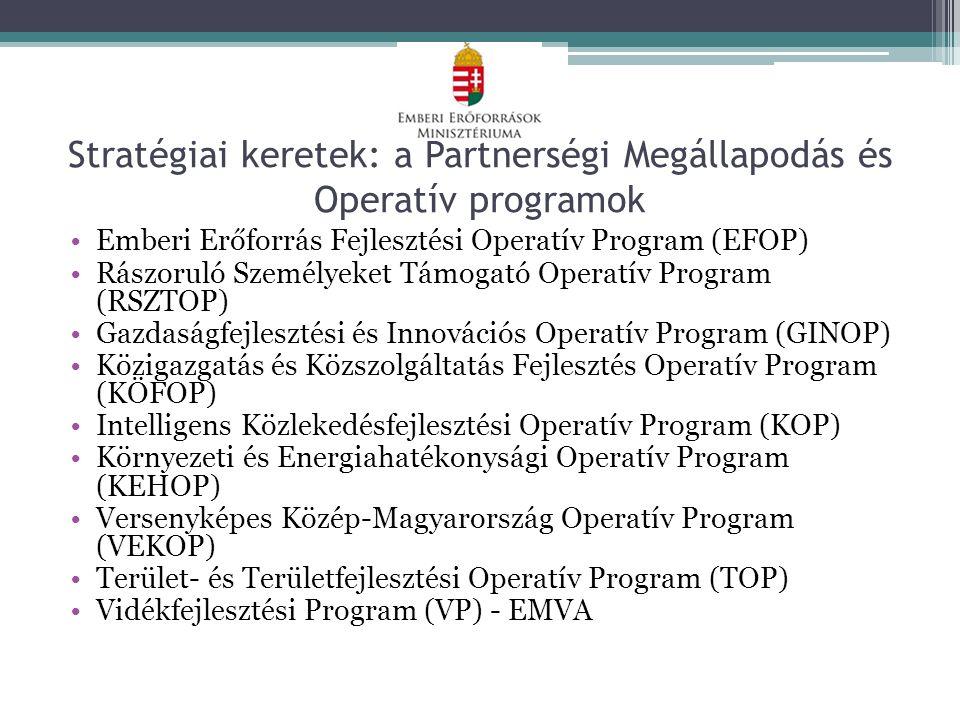 Stratégiai keretek: a Partnerségi Megállapodás és Operatív programok Emberi Erőforrás Fejlesztési Operatív Program (EFOP) Rászoruló Személyeket Támogató Operatív Program (RSZTOP) Gazdaságfejlesztési és Innovációs Operatív Program (GINOP) Közigazgatás és Közszolgáltatás Fejlesztés Operatív Program (KÖFOP) Intelligens Közlekedésfejlesztési Operatív Program (KOP) Környezeti és Energiahatékonysági Operatív Program (KEHOP) Versenyképes Közép-Magyarország Operatív Program (VEKOP) Terület- és Területfejlesztési Operatív Program (TOP) Vidékfejlesztési Program (VP) - EMVA