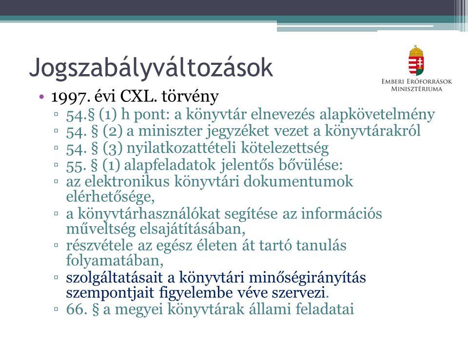 Jogszabályváltozások 1997. évi CXL.