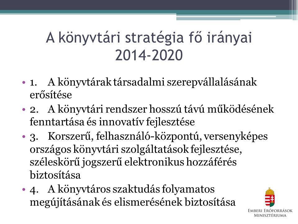 A könyvtári stratégia fő irányai 2014-2020 1.A könyvtárak társadalmi szerepvállalásának erősítése 2.A könyvtári rendszer hosszú távú működésének fenntartása és innovatív fejlesztése 3.Korszerű, felhasználó-központú, versenyképes országos könyvtári szolgáltatások fejlesztése, széleskörű jogszerű elektronikus hozzáférés biztosítása 4.A könyvtáros szaktudás folyamatos megújításának és elismerésének biztosítása