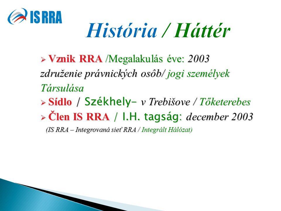  Vznik RRA /Megalakulás éve: 2003 združenie právnických osôb/ jogi személyek Társulása  Sídlo / Székhely- v Trebišove / Tőketerebes  Člen IS RRA / I.H.